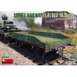 MA353031/35 Soviet Railway...